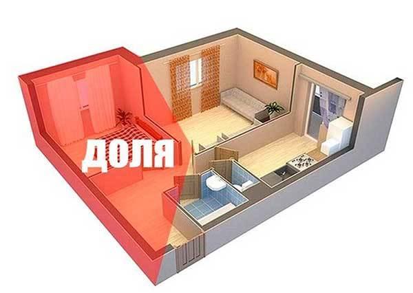 Сколько стоит у нотариуса купля-продажа доли квартиры в 2020 г.