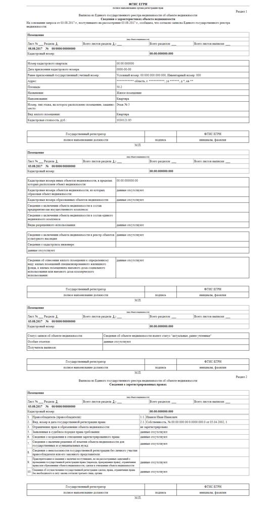 Как заказать и получить выписку из ЕГРН на квартиру