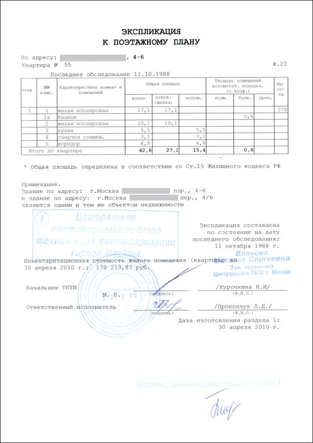 Технический паспорт на квартиру - документ с БТИ